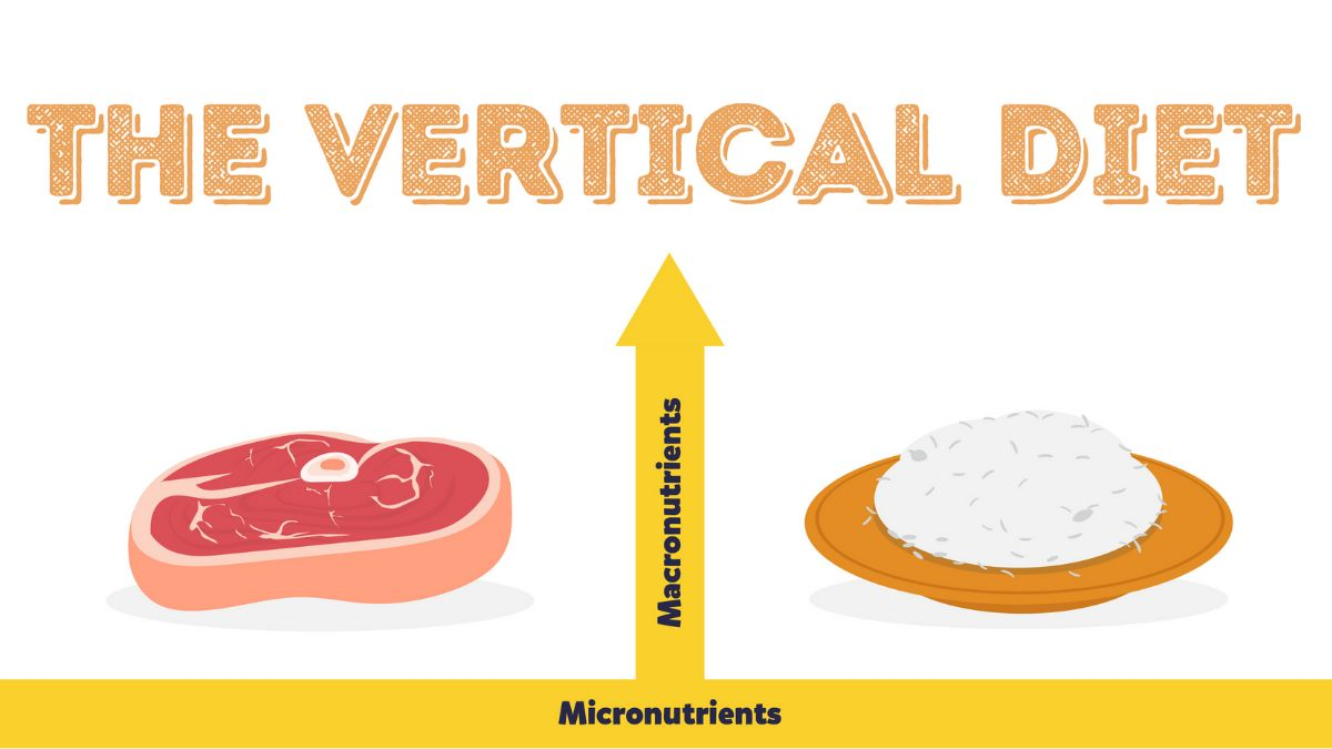 Main macronutrient components of the vertical diet